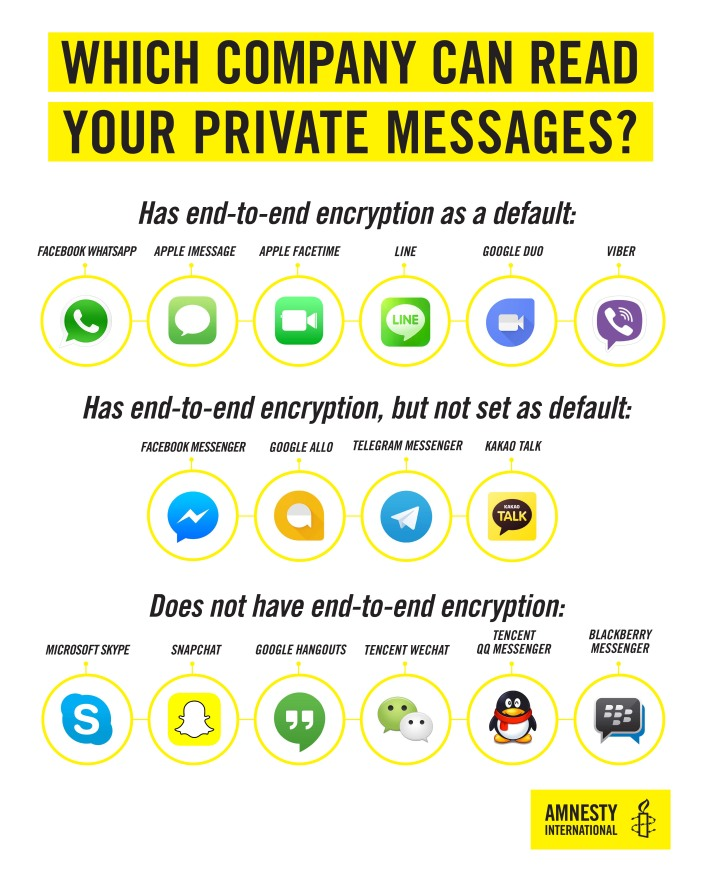 encryption-graphic-vertical